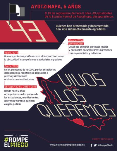 Ayotzinapa, 6 años