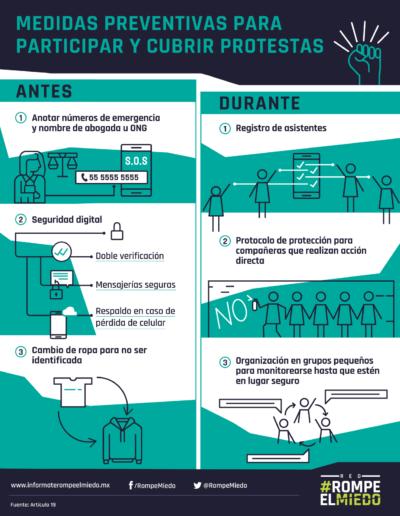 Medidas preventivas para particiar y cubrir protestas